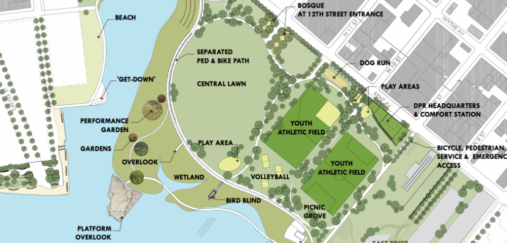 Bushwick Inlet Park Masterplan rendering from NYC Open Space Master Plan